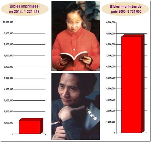 fonds_bibles